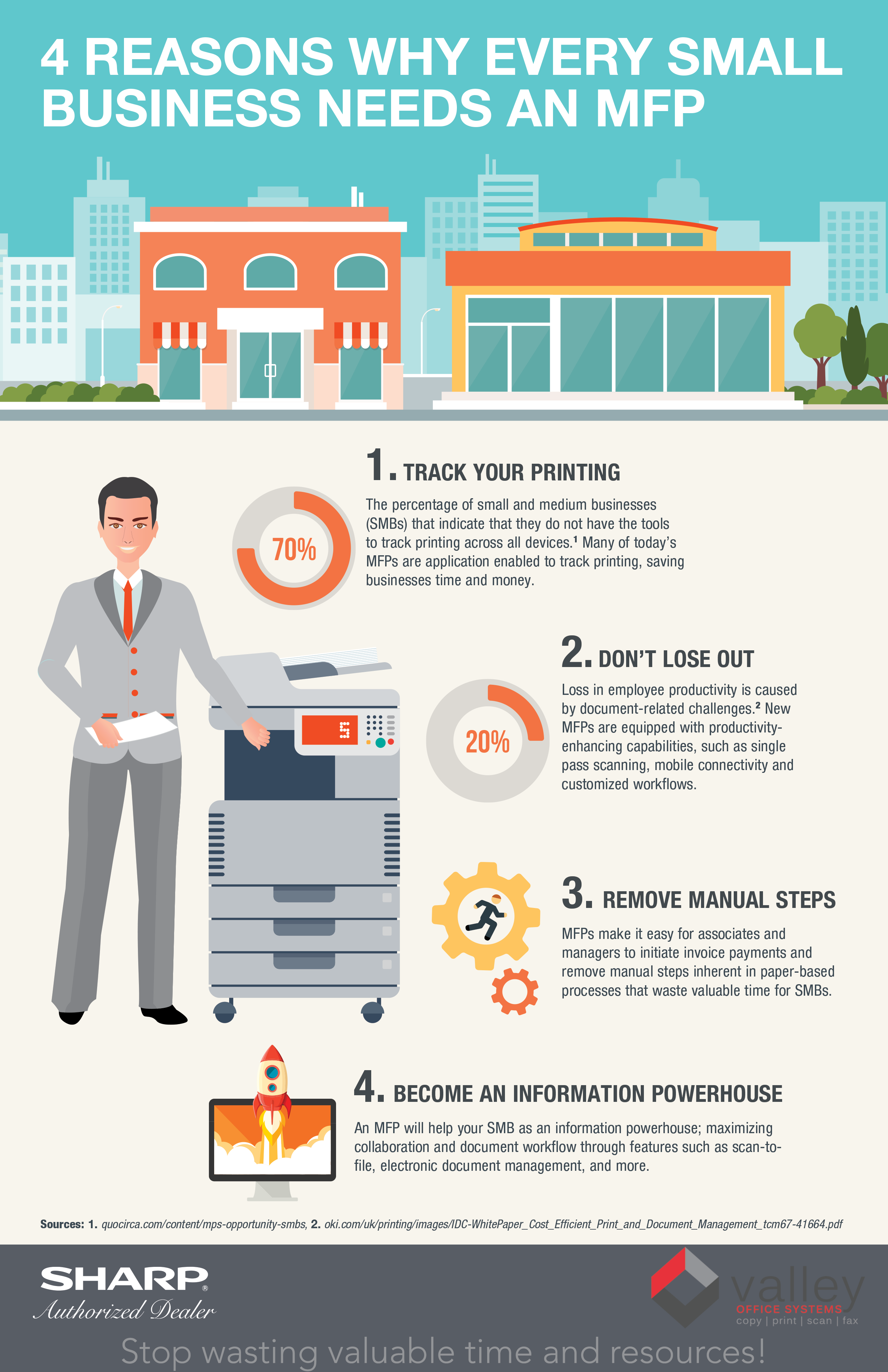 4-Reasons-Why-Every-Small-Business-Needs-an-MFP