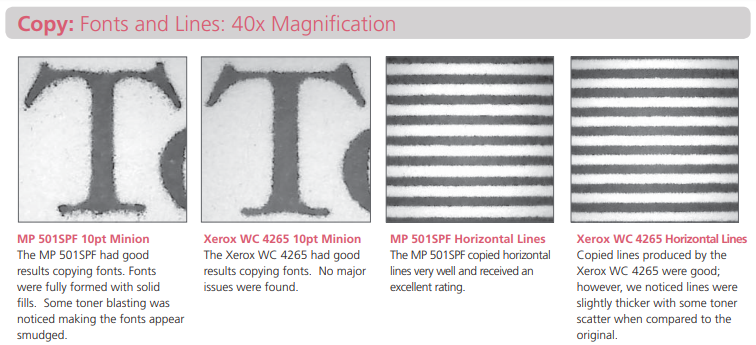 Head to Head: Ricoh MP 501SPF vs  Xerox 4265